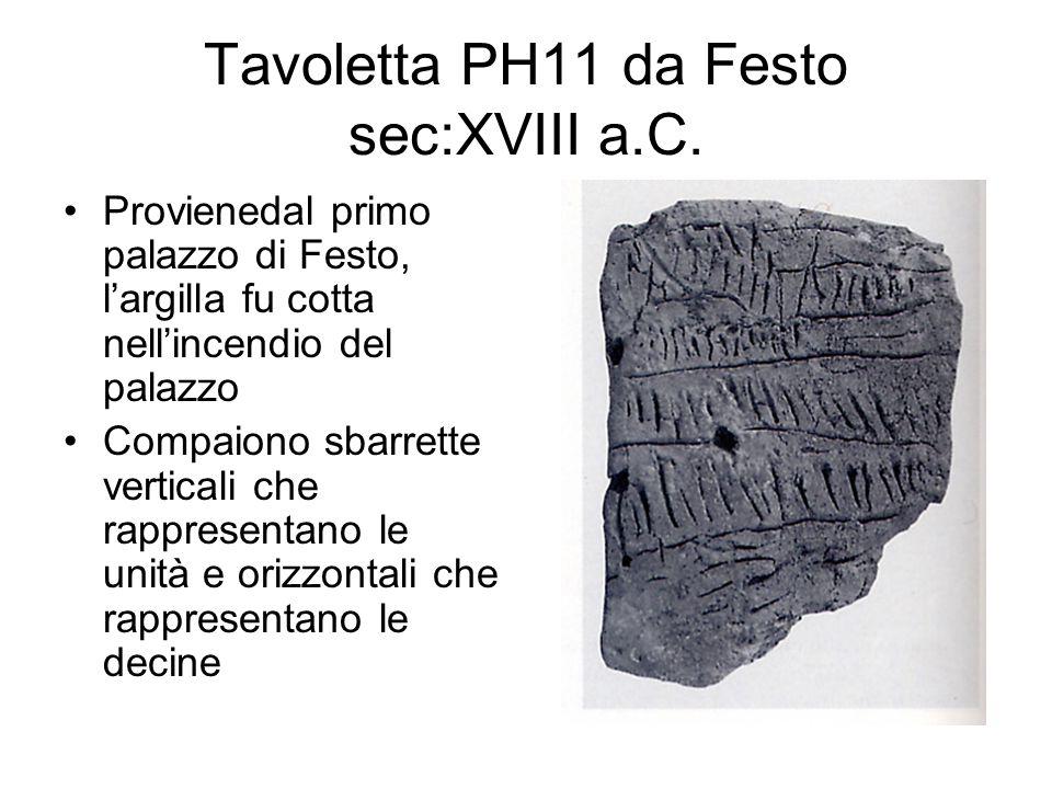 Tavoletta PH11 da Festo sec:XVIII a.C. Provienedal primo palazzo di Festo, l'argilla fu cotta nell'incendio del palazzo Compaiono sbarrette verticali