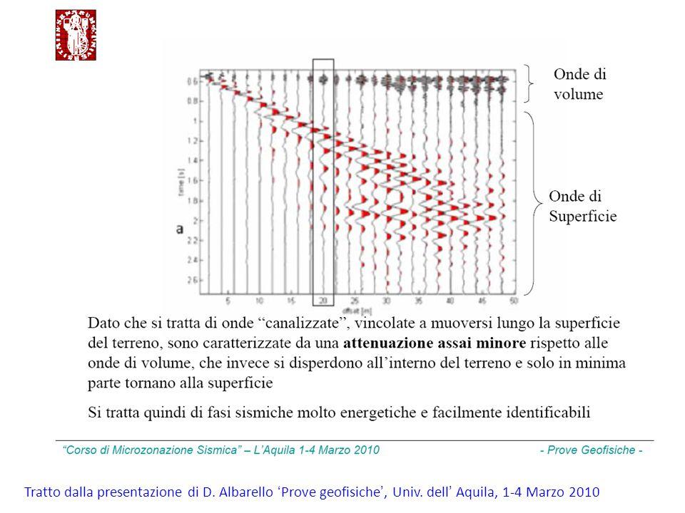 Tratto dalla presentazione di D. Albarello ' Prove geofisiche ', Univ. dell ' Aquila, 1-4 Marzo 2010