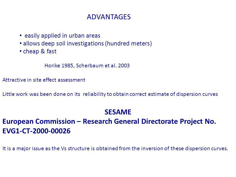 Dicomano (risultati da inversione) Array lineare 72 canali (sorgente attiva) Sito stiff (soil class A) Vs30 ~ 1000 m/s