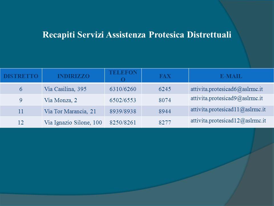 Recapiti Servizi Assistenza Protesica Distrettuali DISTRETTOINDIRIZZO TELEFON O FAXE-MAIL 6Via Casilina, 3956310/62606245attivita.protesicad6@aslrmc.it 9Via Monza, 26502/65538074 attivita.protesicad9@aslrmc.it 11Via Tor Marancia, 218939/89388944 attivita.protesicad11@aslrmc.it 12Via Ignazio Silone, 1008250/82618277 attivita.protesicad12@aslrmc.it