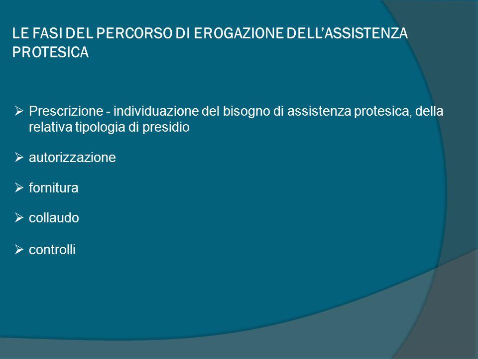 LE FASI DEL PERCORSO DI EROGAZIONE DELL'ASSISTENZA PROTESICA  Prescrizione - individuazione del bisogno di assistenza protesica, della relativa tipologia di presidio  autorizzazione  fornitura  collaudo  controlli