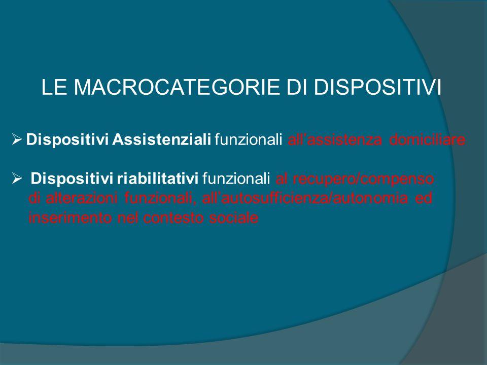 LE MACROCATEGORIE DI DISPOSITIVI  Dispositivi Assistenziali funzionali all'assistenza domiciliare  Dispositivi riabilitativi funzionali al recupero/