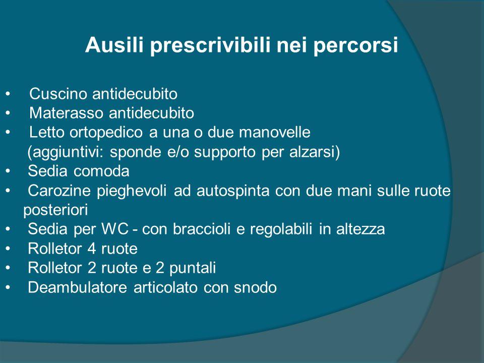 Ausili prescrivibili nei percorsi Cuscino antidecubito Materasso antidecubito Letto ortopedico a una o due manovelle (aggiuntivi: sponde e/o supporto