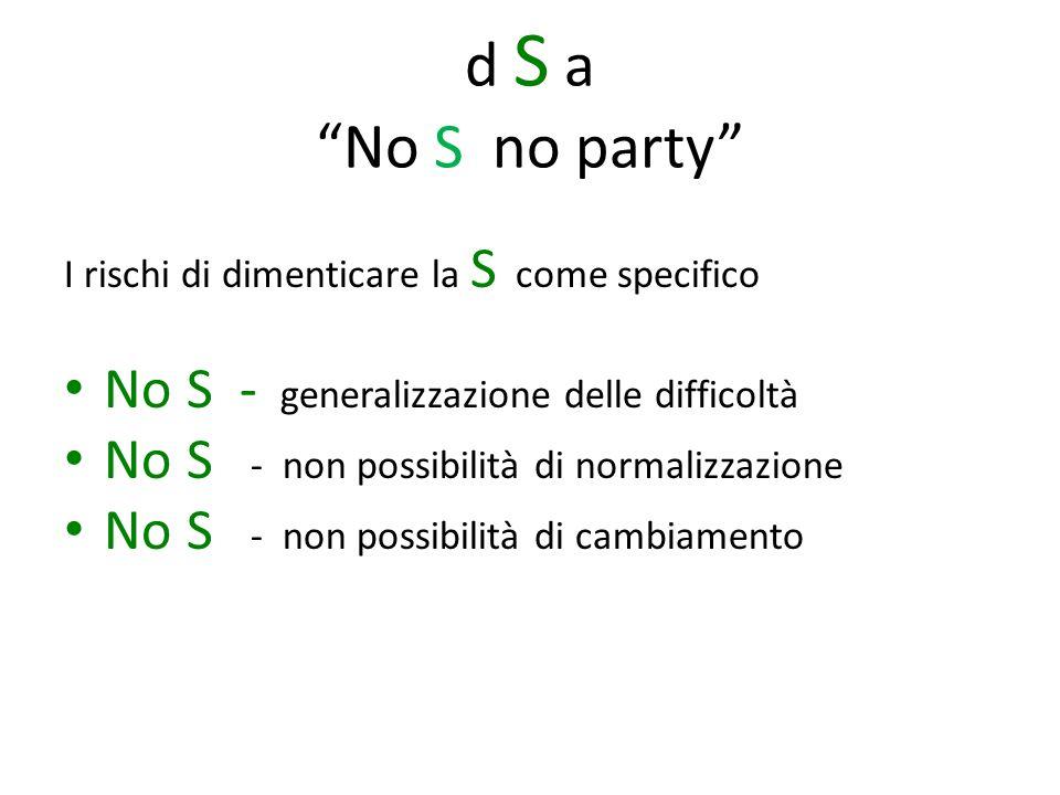 """d S a """"No S no party"""" I rischi di dimenticare la S come specifico No S - generalizzazione delle difficoltà No S - non possibilità di normalizzazione N"""