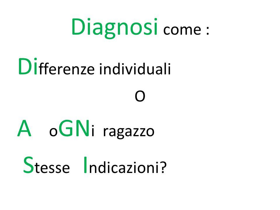 Diagnosi come : Di fferenze individuali O A o GN i ragazzo S tesse I ndicazioni?