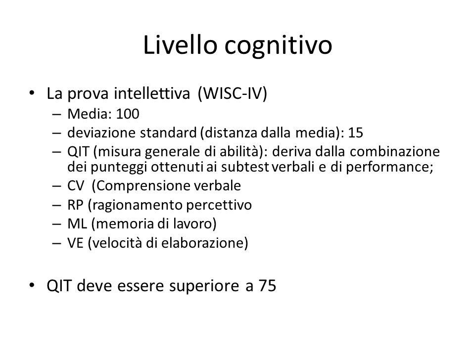 Livello cognitivo La prova intellettiva (WISC-IV) – Media: 100 – deviazione standard (distanza dalla media): 15 – QIT (misura generale di abilità): de