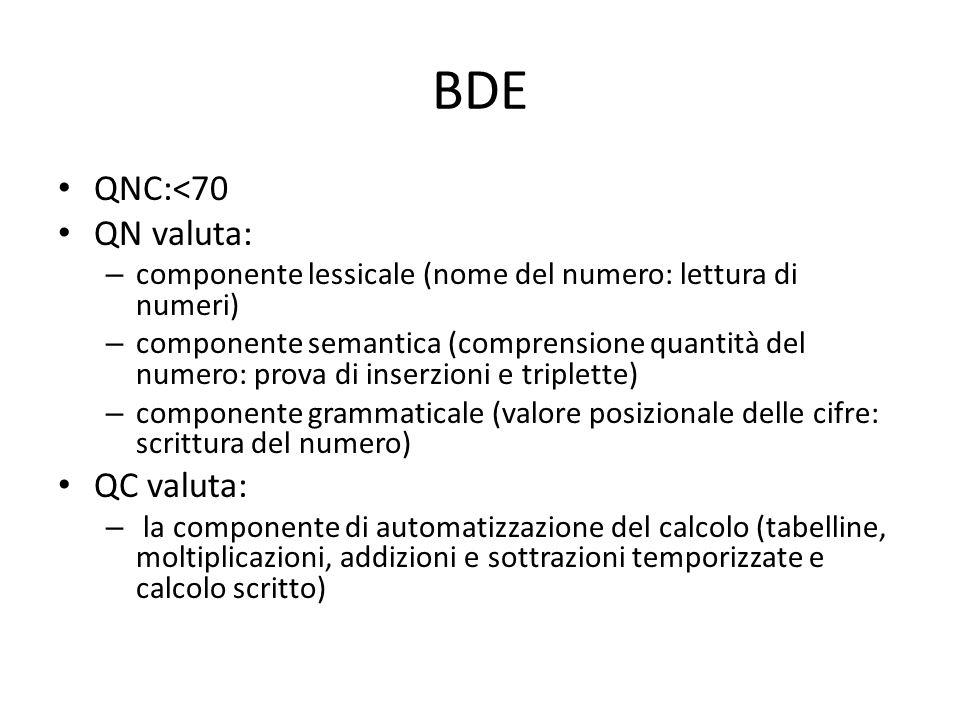 BDE QNC:<70 QN valuta: – componente lessicale (nome del numero: lettura di numeri) – componente semantica (comprensione quantità del numero: prova di