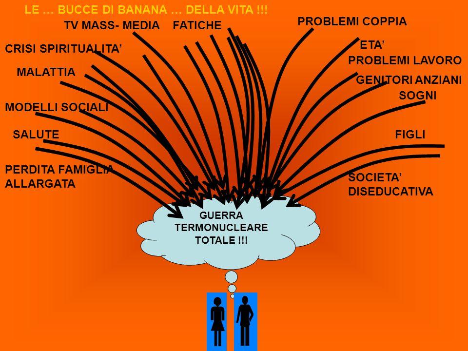 GUERRA TERMONUCLEARE TOTALE !!! TV MASS- MEDIA FIGLI PROBLEMI LAVORO FATICHE PERDITA FAMIGLIA ALLARGATA PROBLEMI COPPIA ETA' CRISI SPIRITUALITA' LE …