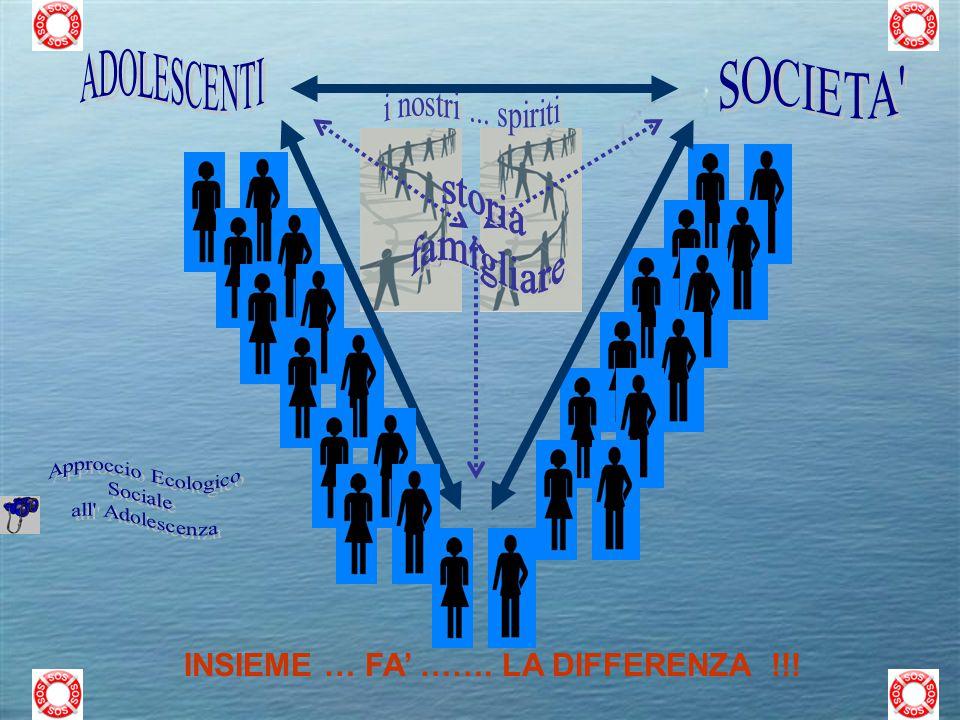 INSIEME … FA' ……. LA DIFFERENZA !!!