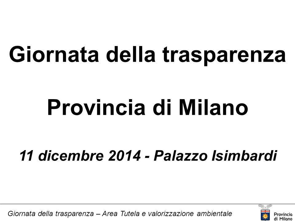 Giornata della trasparenza – Area Tutela e valorizzazione ambientale Giornata della trasparenza Provincia di Milano 11 dicembre 2014 - Palazzo Isimbardi
