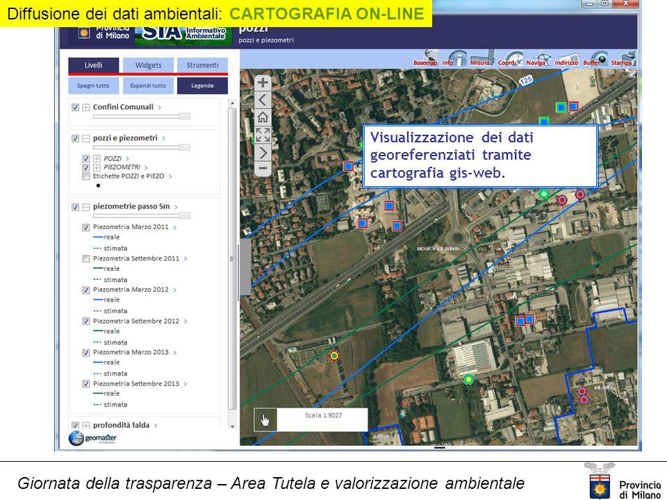 Giornata della trasparenza – Area Tutela e valorizzazione ambientale Visualizzazione dei dati georeferenziati tramite cartografia gis-web.