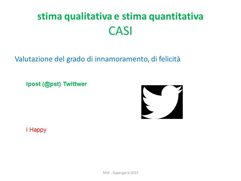 stima qualitativa e stima quantitativa CASI Valutazione del grado di innamoramento, di felicità MsF - Supergara 2015 Ipost (@pst) Twittwer I Happy