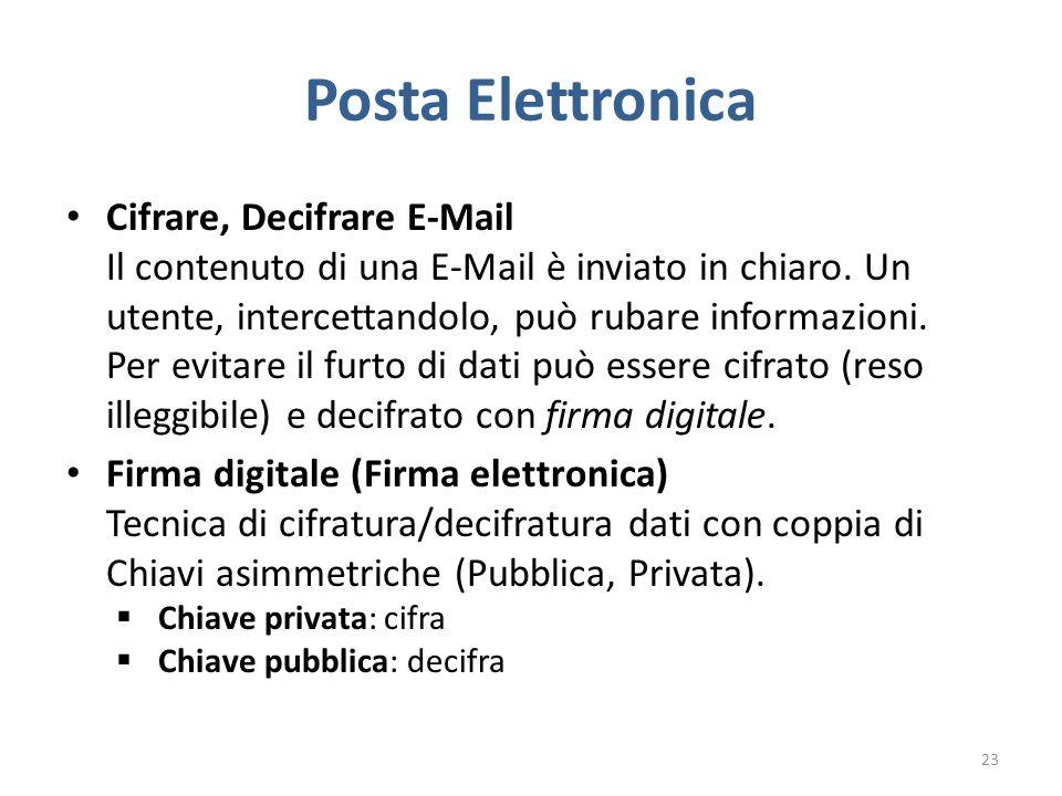 Posta Elettronica Cifrare, Decifrare E-Mail Il contenuto di una E-Mail è inviato in chiaro.