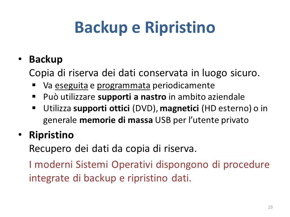 Backup e Ripristino Backup Copia di riserva dei dati conservata in luogo sicuro.