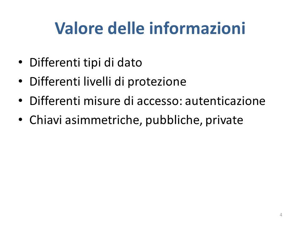 Valore delle informazioni Differenti tipi di dato Differenti livelli di protezione Differenti misure di accesso: autenticazione Chiavi asimmetriche, pubbliche, private 4