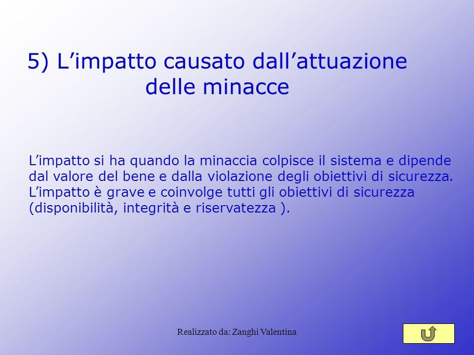 Realizzato da: Zanghi Valentina 5) L'impatto causato dall'attuazione delle minacce L'impatto si ha quando la minaccia colpisce il sistema e dipende da