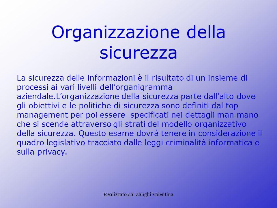 Realizzato da: Zanghi Valentina Organizzazione della sicurezza La sicurezza delle informazioni è il risultato di un insieme di processi ai vari livell