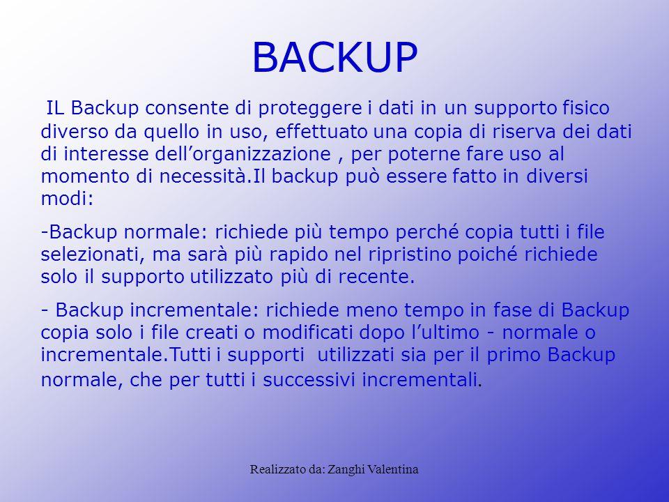 Realizzato da: Zanghi Valentina BACKUP IL Backup consente di proteggere i dati in un supporto fisico diverso da quello in uso, effettuato una copia di