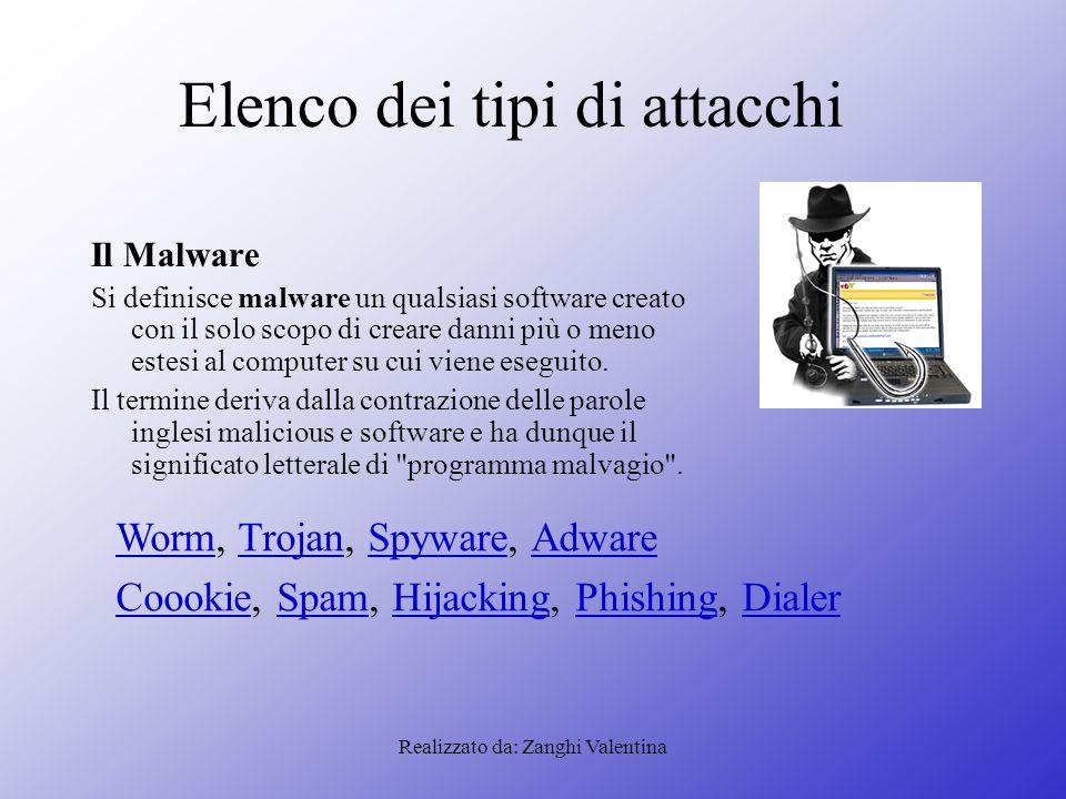 Realizzato da: Zanghi Valentina Elenco dei tipi di attacchi Il Malware Si definisce malware un qualsiasi software creato con il solo scopo di creare danni più o meno estesi al computer su cui viene eseguito.