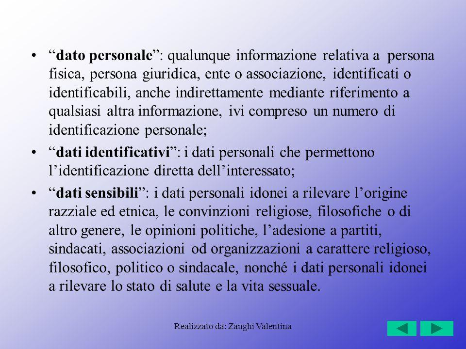 """Realizzato da: Zanghi Valentina """"dato personale"""": qualunque informazione relativa a persona fisica, persona giuridica, ente o associazione, identifica"""