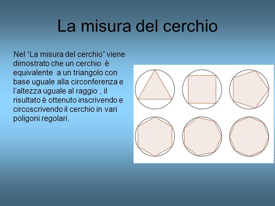 La misura del cerchio Nel La misura del cerchio viene dimostrato che un cerchio è equivalente a un triangolo con base uguale alla circonferenza e l'altezza uguale al raggio, il risultato è ottenuto inscrivendo e circoscrivendo il cerchio in vari poligoni regolari.