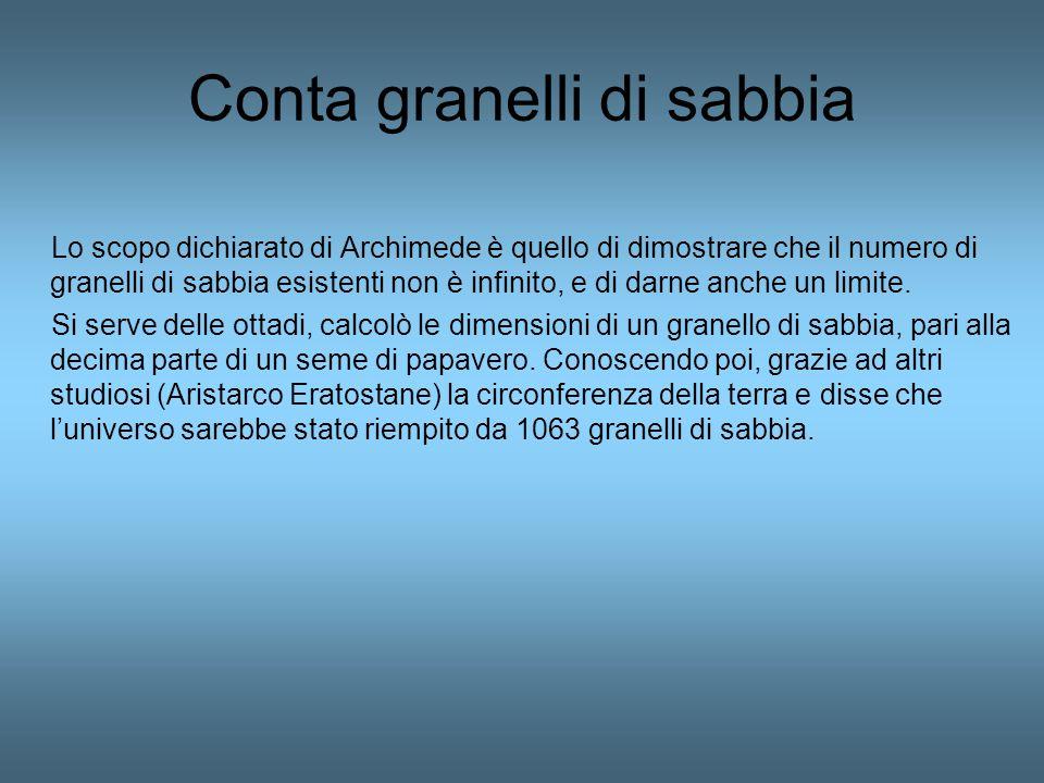 Conta granelli di sabbia Lo scopo dichiarato di Archimede è quello di dimostrare che il numero di granelli di sabbia esistenti non è infinito, e di da