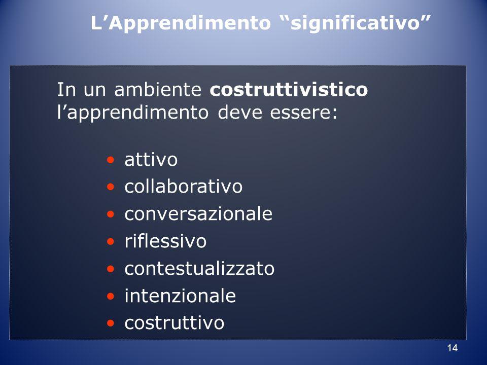 """14 L'Apprendimento """"significativo"""" In un ambiente costruttivistico l'apprendimento deve essere: attivo collaborativo conversazionale riflessivo contes"""