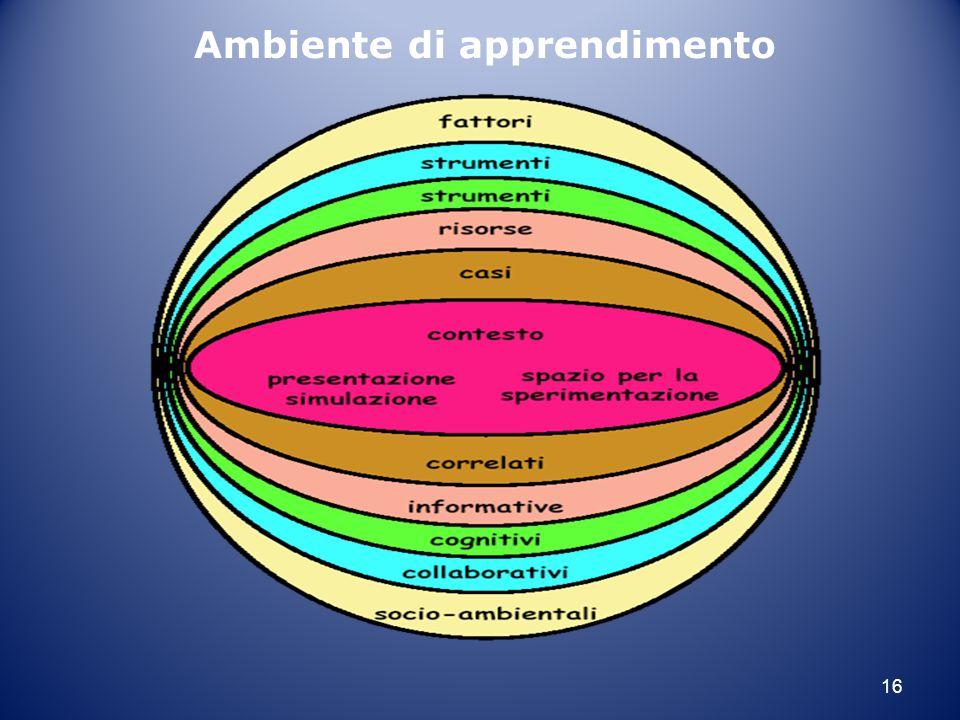 16 Ambiente di apprendimento