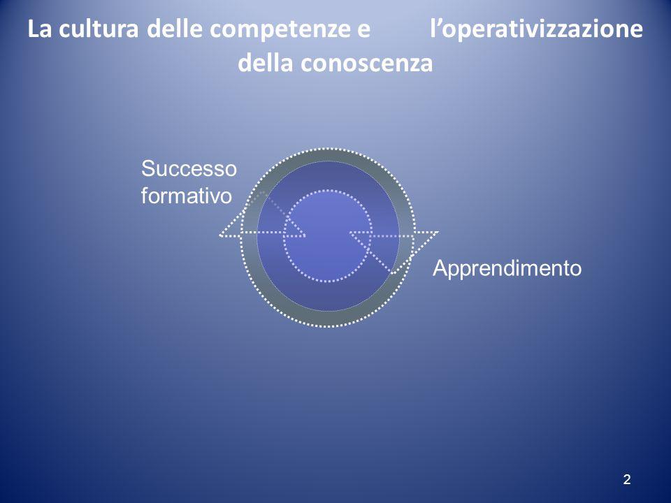 2 La cultura delle competenze el'operativizzazione della conoscenza Successo formativo Apprendimento