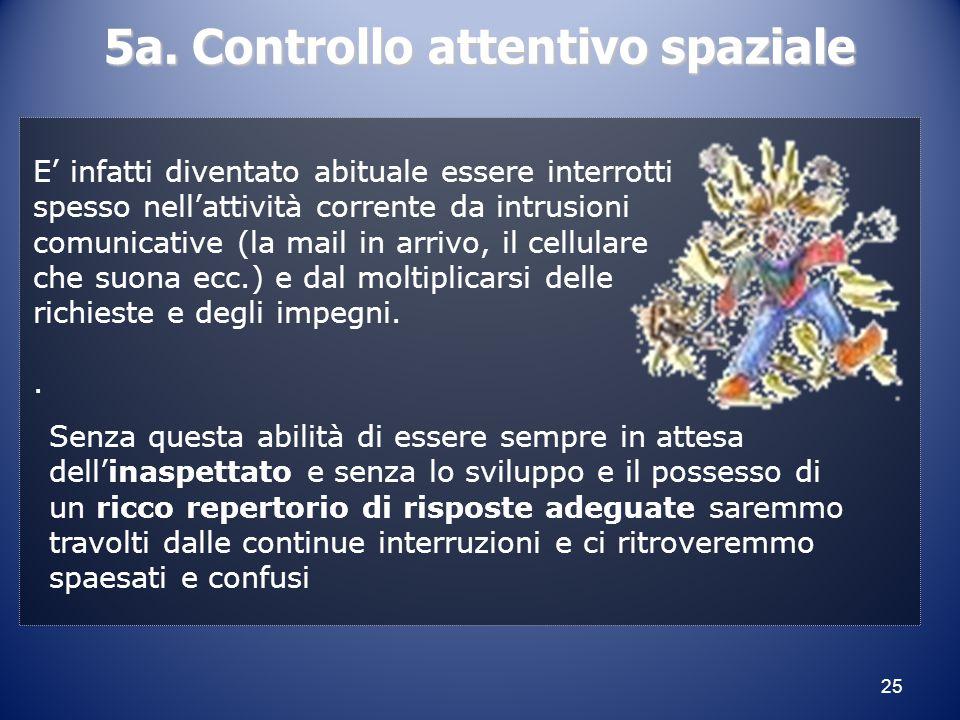 25 5a. Controllo attentivo spaziale E' infatti diventato abituale essere interrotti spesso nell'attività corrente da intrusioni comunicative (la mail