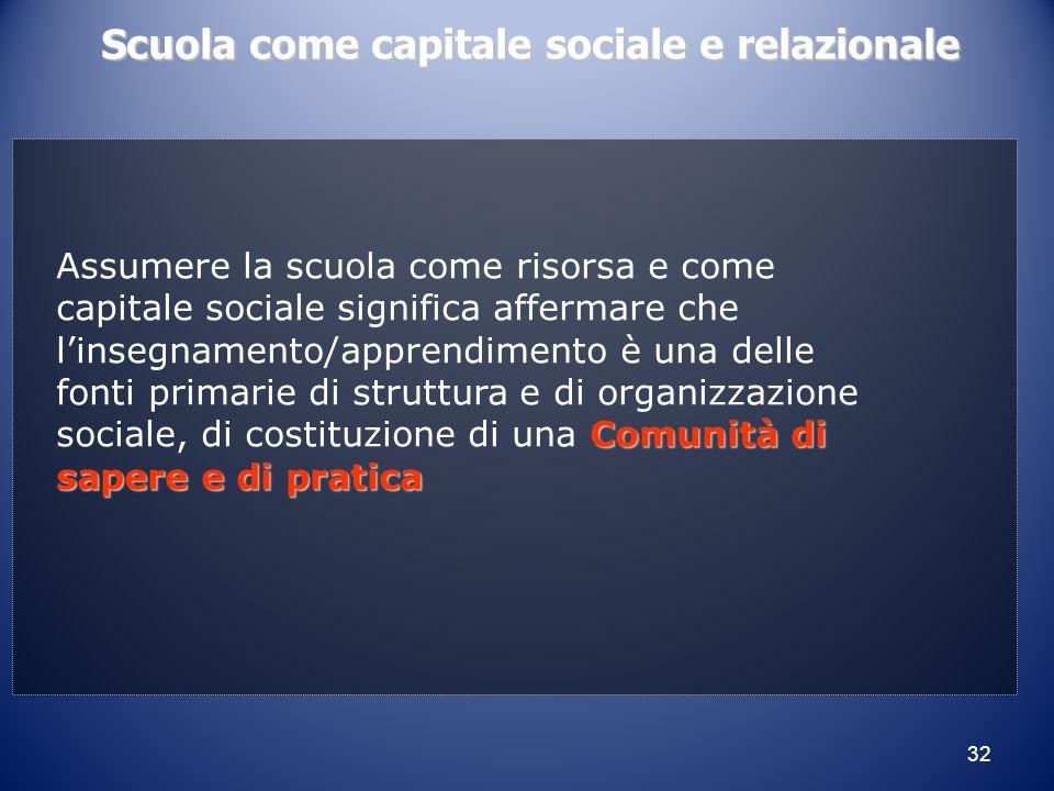 32 Scuola come capitale sociale e relazionale Comunità di sapere e di pratica Assumere la scuola come risorsa e come capitale sociale significa afferm