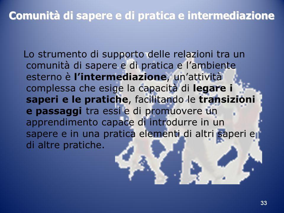 33 Comunità di sapere e di pratica e intermediazione Lo strumento di supporto delle relazioni tra un comunità di sapere e di pratica e l'ambiente este