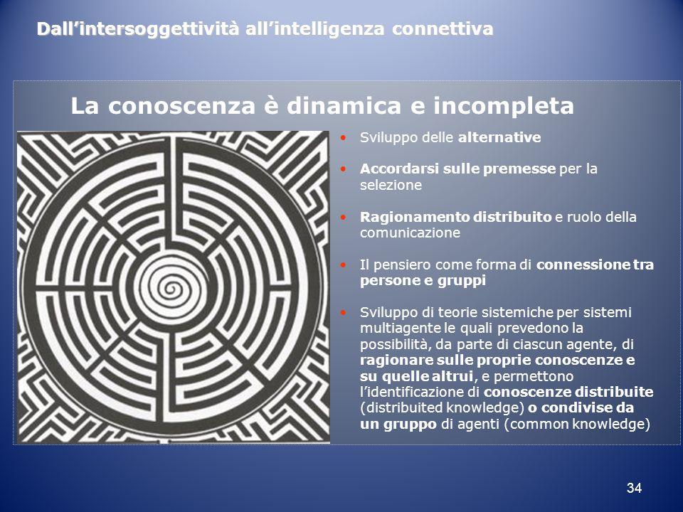 34 Dall'intersoggettività all'intelligenza connettiva La conoscenza è dinamica e incompleta Sviluppo delle alternative Accordarsi sulle premesse per l