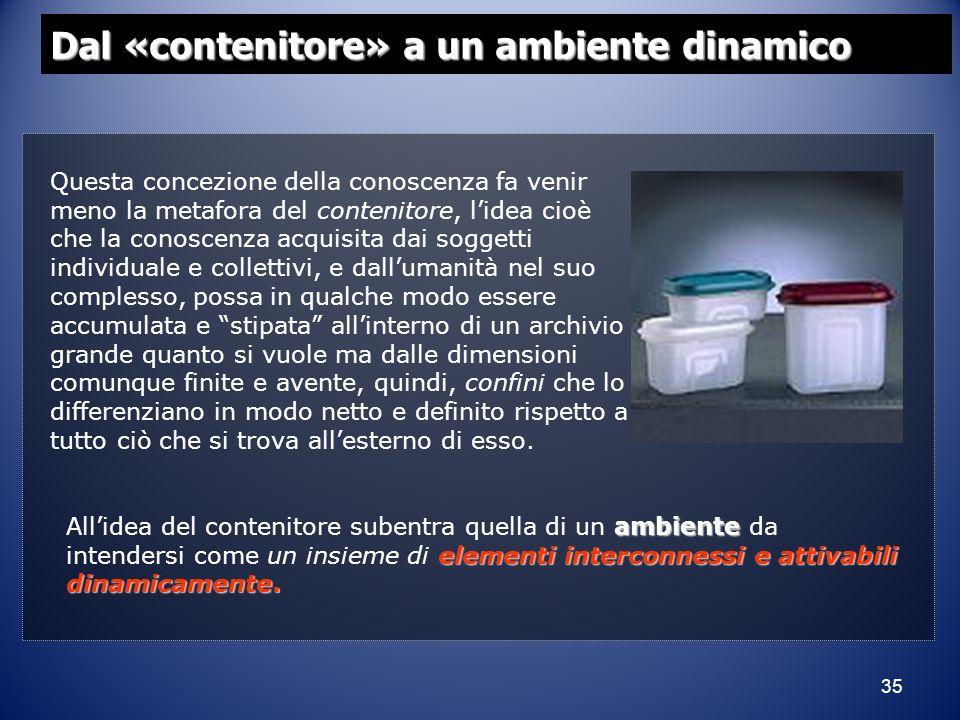 35 Dal «contenitore» a un ambiente dinamico Questa concezione della conoscenza fa venir meno la metafora del contenitore, l'idea cioè che la conoscenz