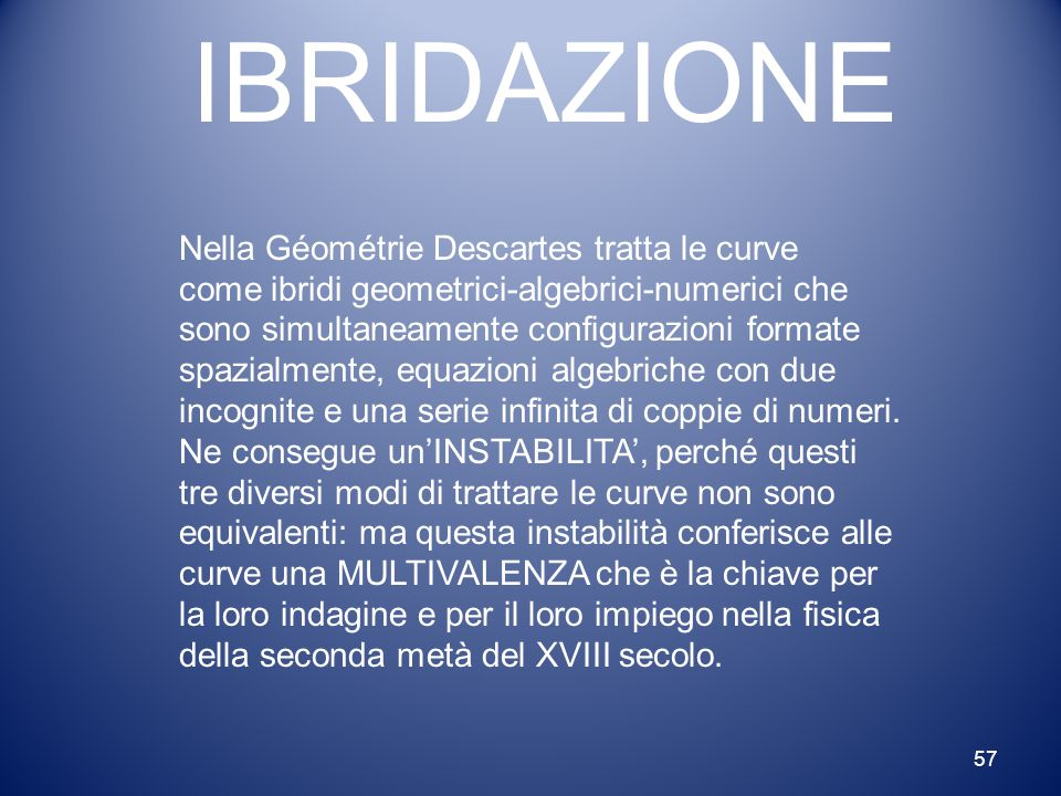 57 IBRIDAZIONE Nella Géométrie Descartes tratta le curve come ibridi geometrici-algebrici-numerici che sono simultaneamente configurazioni formate spa