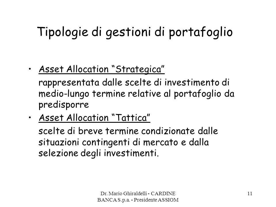 """Dr. Mario Ghiraldelli - CARDINE BANCA S.p.a. - Presidente ASSIOM 11 Tipologie di gestioni di portafoglio Asset Allocation """"Strategica"""" rappresentata d"""