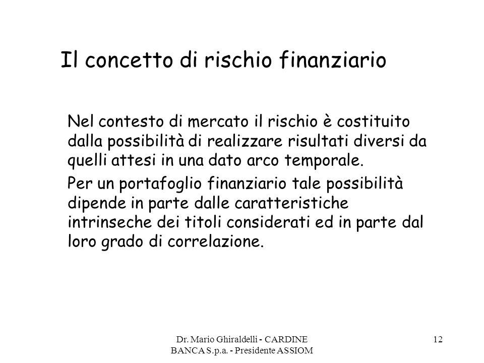 Dr. Mario Ghiraldelli - CARDINE BANCA S.p.a. - Presidente ASSIOM 12 Il concetto di rischio finanziario Nel contesto di mercato il rischio è costituito