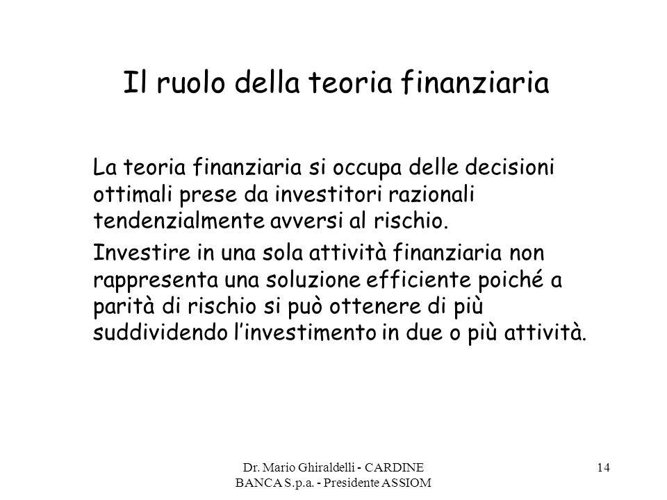 Dr. Mario Ghiraldelli - CARDINE BANCA S.p.a. - Presidente ASSIOM 14 Il ruolo della teoria finanziaria La teoria finanziaria si occupa delle decisioni