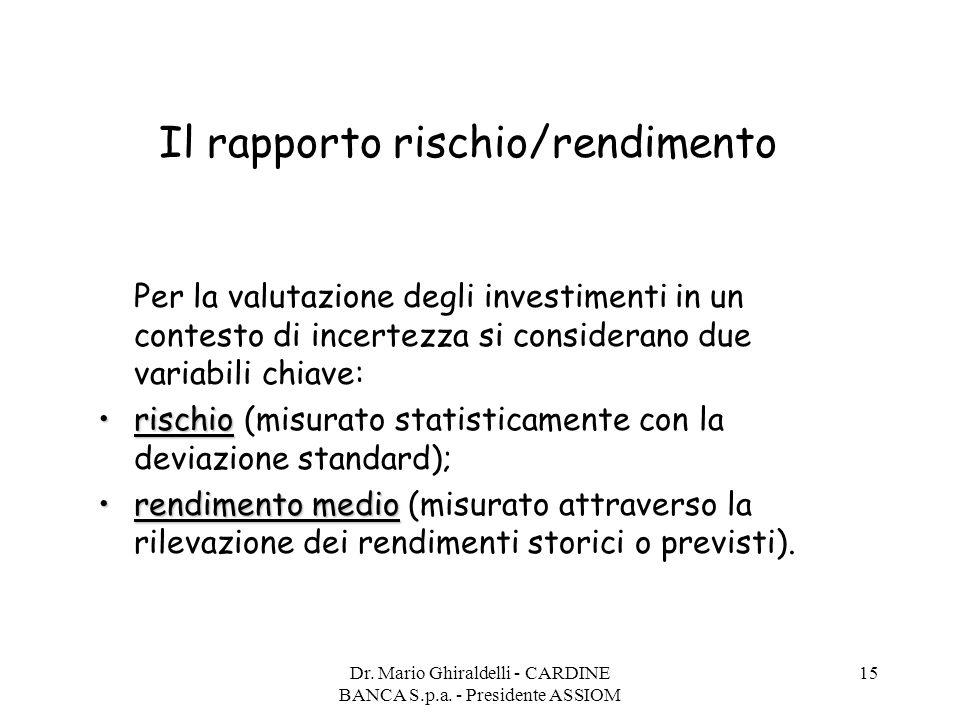 Dr. Mario Ghiraldelli - CARDINE BANCA S.p.a. - Presidente ASSIOM 15 Il rapporto rischio/rendimento Per la valutazione degli investimenti in un contest