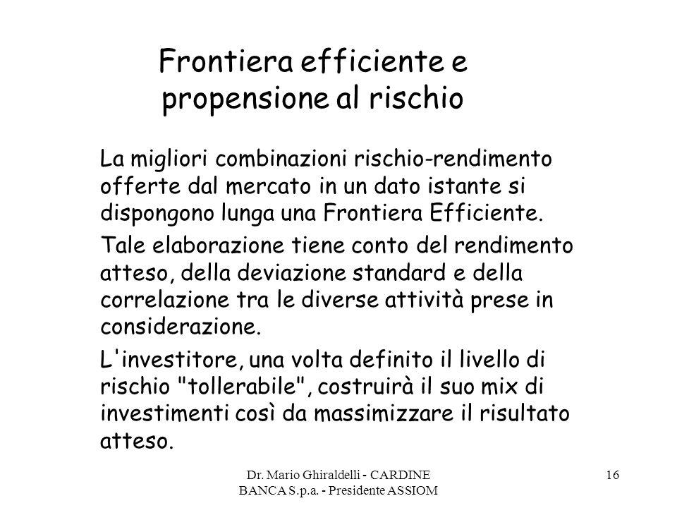 Dr. Mario Ghiraldelli - CARDINE BANCA S.p.a. - Presidente ASSIOM 16 Frontiera efficiente e propensione al rischio La migliori combinazioni rischio-ren