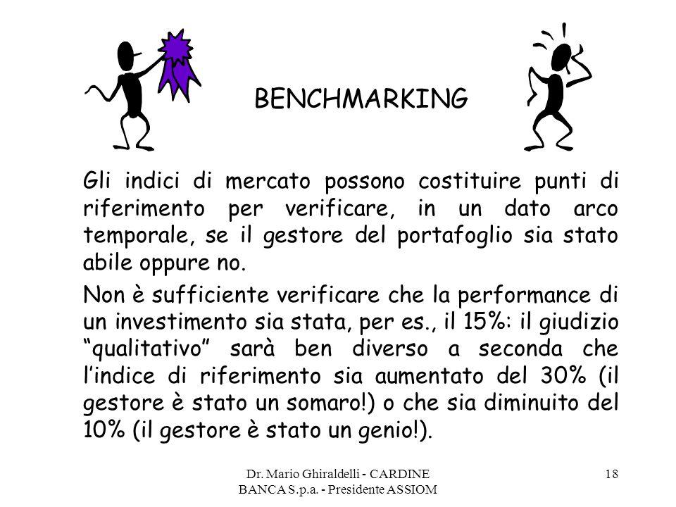 Dr. Mario Ghiraldelli - CARDINE BANCA S.p.a. - Presidente ASSIOM 18 BENCHMARKING Gli indici di mercato possono costituire punti di riferimento per ver