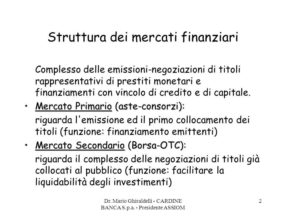 Dr. Mario Ghiraldelli - CARDINE BANCA S.p.a. - Presidente ASSIOM 2 Struttura dei mercati finanziari Complesso delle emissioni-negoziazioni di titoli r