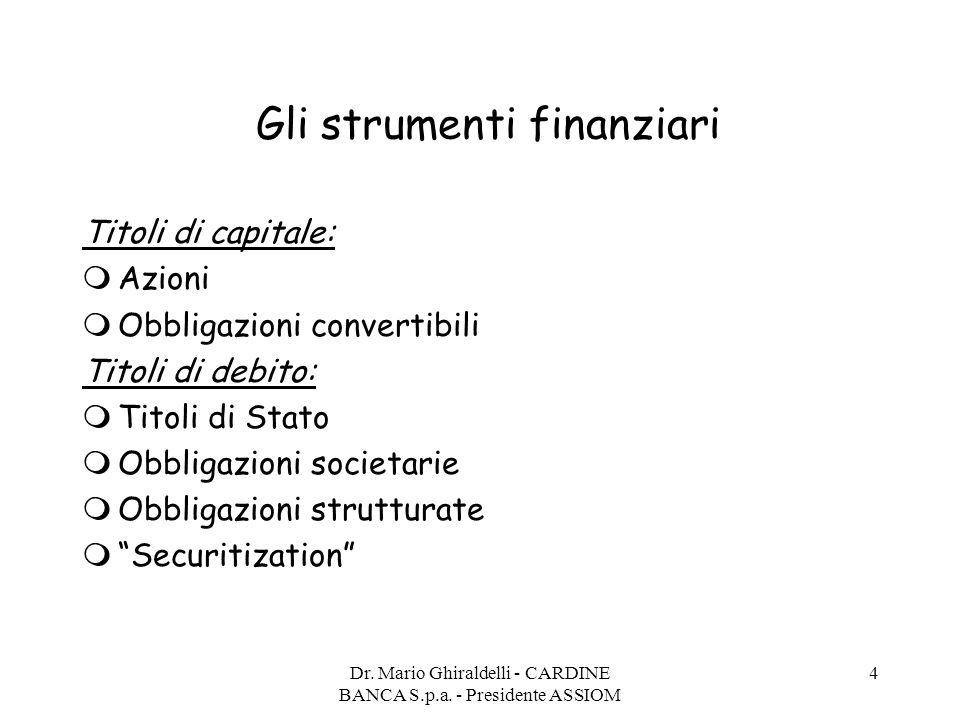 Dr. Mario Ghiraldelli - CARDINE BANCA S.p.a. - Presidente ASSIOM 4 Gli strumenti finanziari Titoli di capitale:  Azioni  Obbligazioni convertibili T