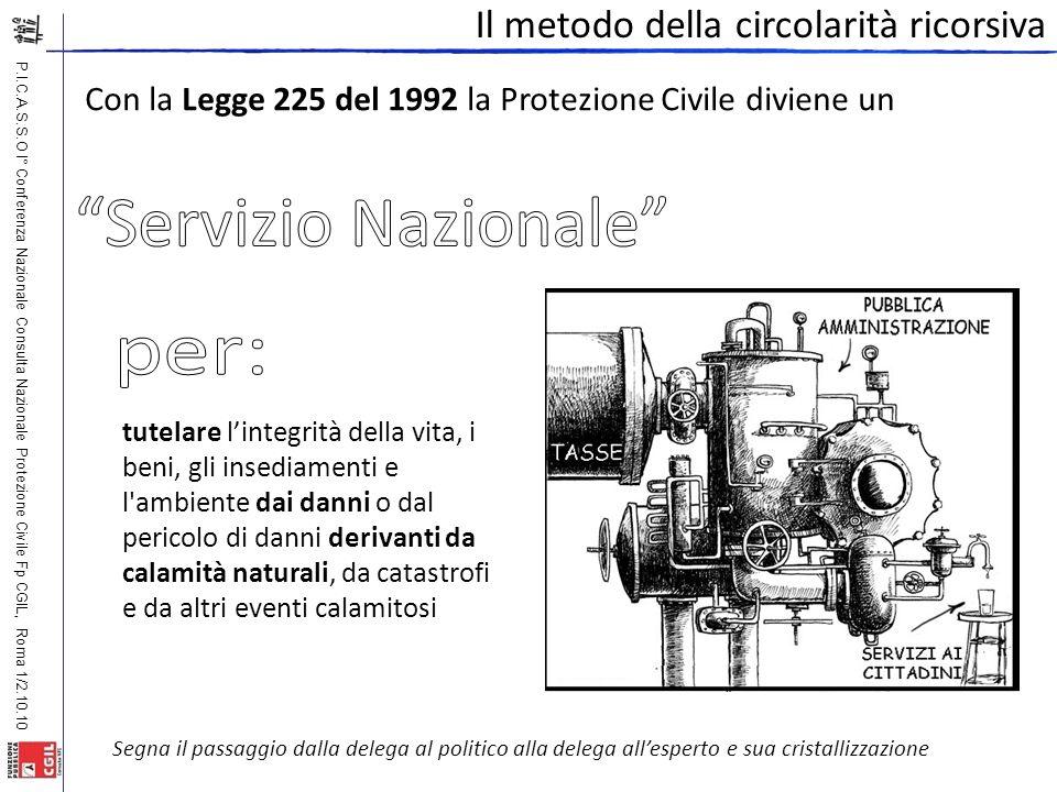 P.I.C.A.S.S.O I° Conferenza Nazionale Consulta Nazionale Protezione Civile Fp CGIL, Roma 1/2.10.10 Con la Legge 225 del 1992 la Protezione Civile divi