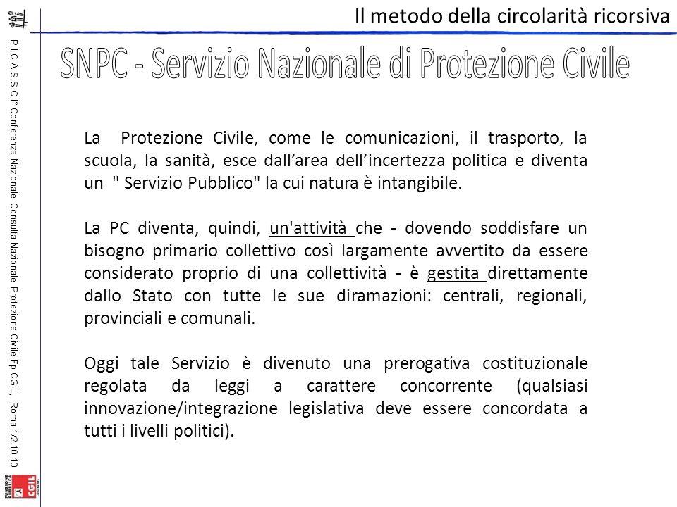 P.I.C.A.S.S.O I° Conferenza Nazionale Consulta Nazionale Protezione Civile Fp CGIL, Roma 1/2.10.10 La Protezione Civile, come le comunicazioni, il tra