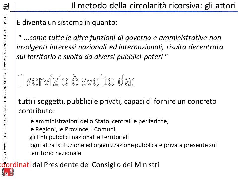 P.I.C.A.S.S.O I° Conferenza Nazionale Consulta Nazionale Protezione Civile Fp CGIL, Roma 1/2.10.10 Il metodo della circolarità ricorsiva: gli attori l
