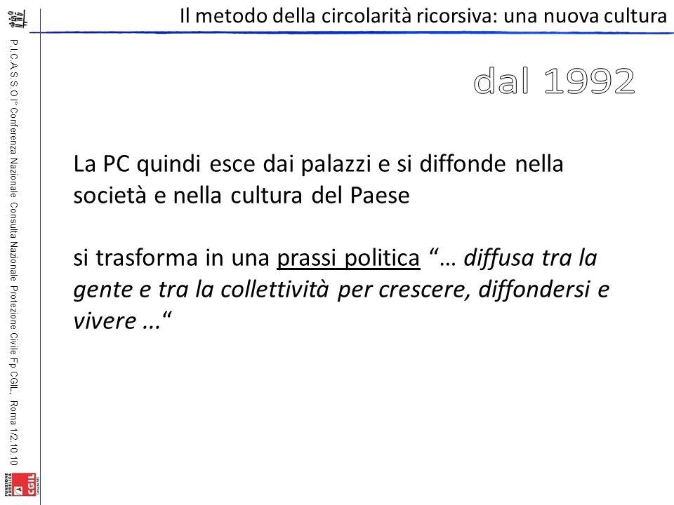 P.I.C.A.S.S.O I° Conferenza Nazionale Consulta Nazionale Protezione Civile Fp CGIL, Roma 1/2.10.10 Il metodo della circolarità ricorsiva: una nuova cu