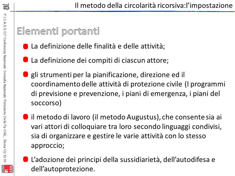 P.I.C.A.S.S.O I° Conferenza Nazionale Consulta Nazionale Protezione Civile Fp CGIL, Roma 1/2.10.10 Il metodo della circolarità ricorsiva:l'impostazion