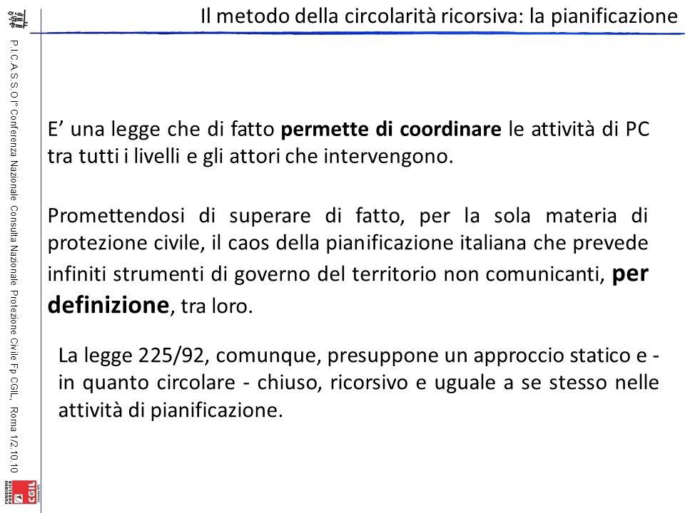 P.I.C.A.S.S.O I° Conferenza Nazionale Consulta Nazionale Protezione Civile Fp CGIL, Roma 1/2.10.10 Il metodo della circolarità ricorsiva: la pianificazione E' una legge che di fatto permette di coordinare le attività di PC tra tutti i livelli e gli attori che intervengono.