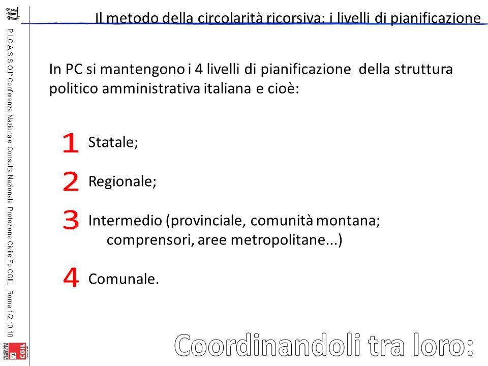 P.I.C.A.S.S.O I° Conferenza Nazionale Consulta Nazionale Protezione Civile Fp CGIL, Roma 1/2.10.10 Statale; Regionale; Intermedio (provinciale, comuni